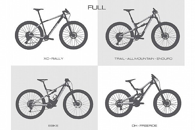 All Mountain Style Honeycomb Frame Guard - Full All Mountain Style Honeycomb Frame Guard - Full